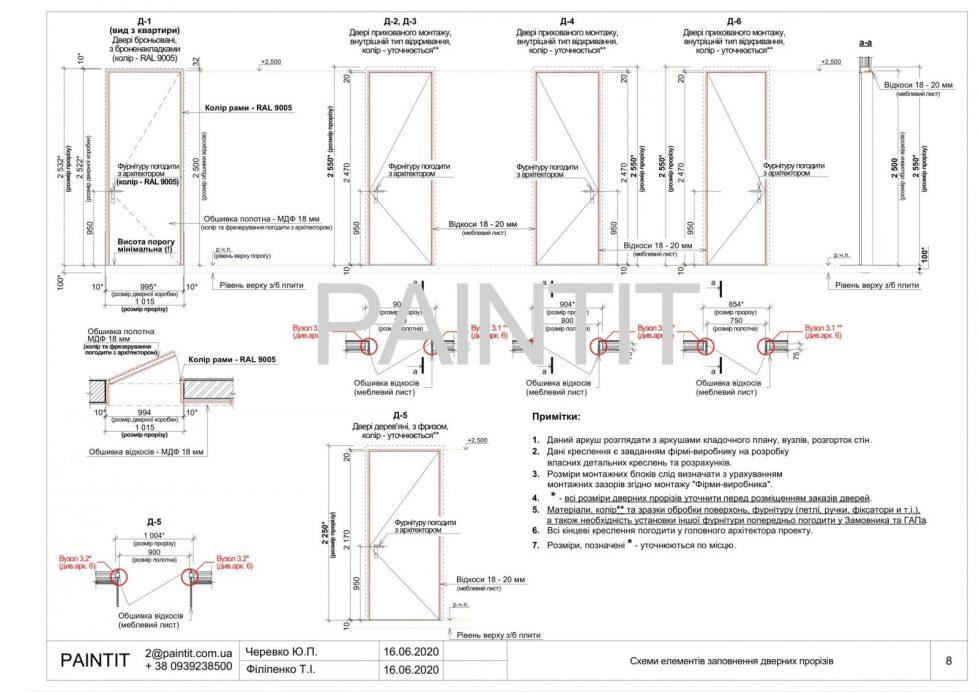 схема заполнения дверных проемов